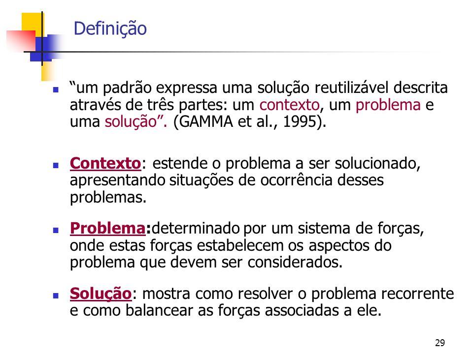 29 Definição um padrão expressa uma solução reutilizável descrita através de três partes: um contexto, um problema e uma solução.