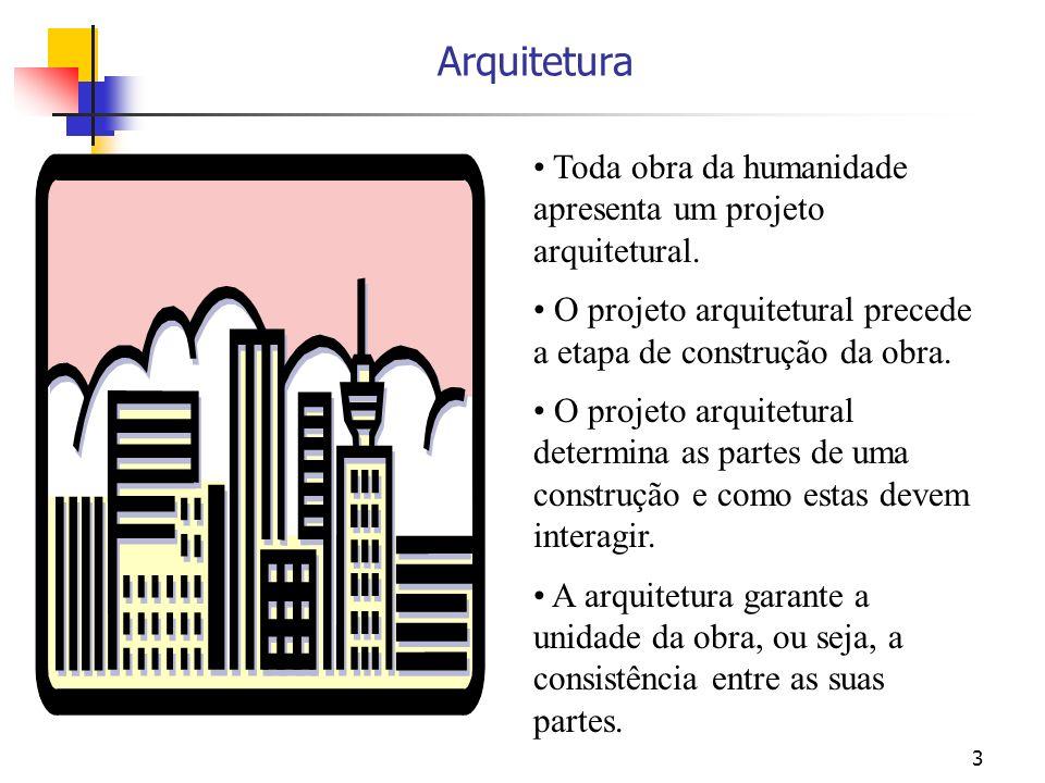 3 Arquitetura Toda obra da humanidade apresenta um projeto arquitetural.