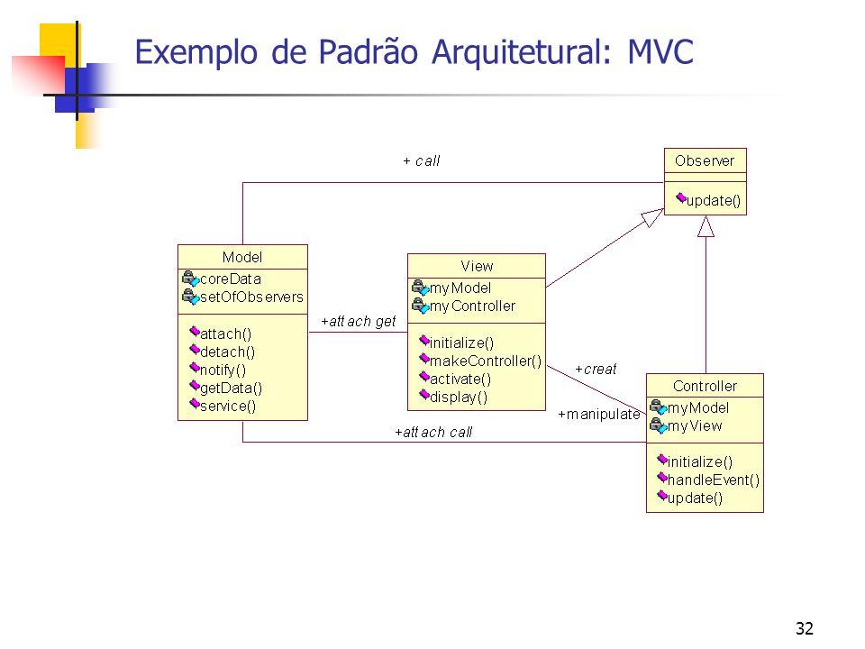 32 Exemplo de Padrão Arquitetural: MVC