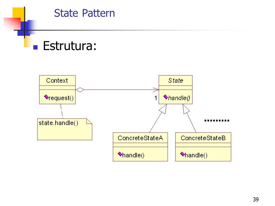 39 State Pattern Estrutura:.........