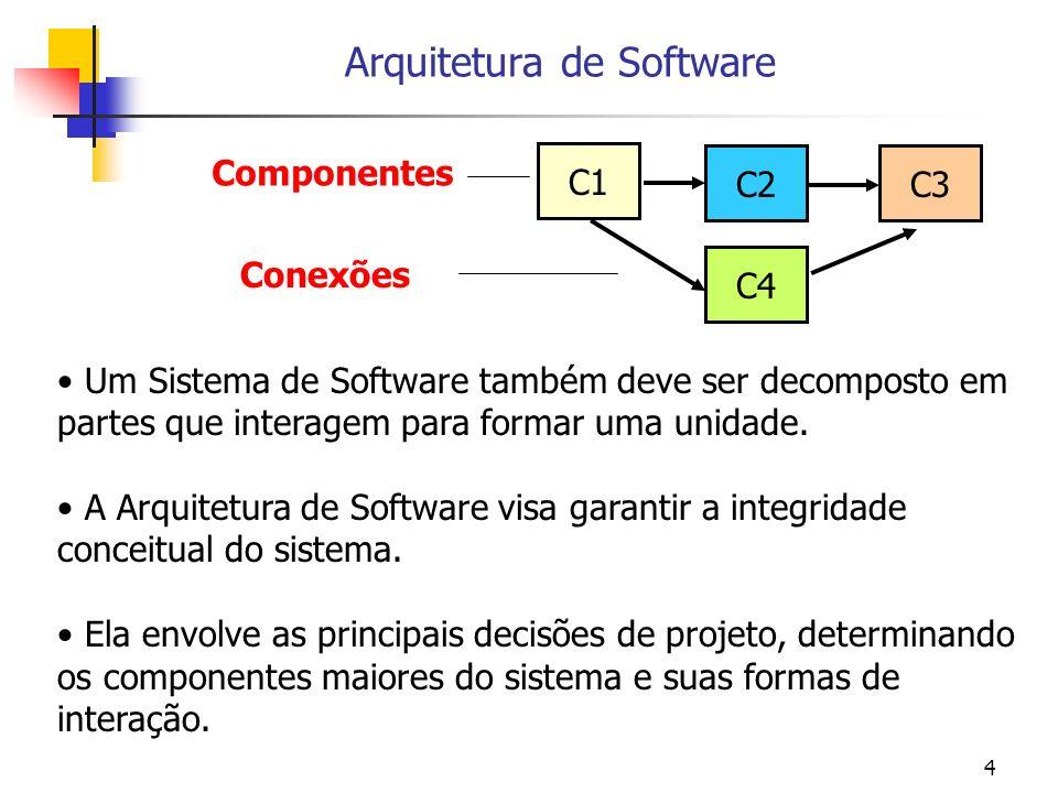 4 Arquitetura de Software C1 Um Sistema de Software também deve ser decomposto em partes que interagem para formar uma unidade.