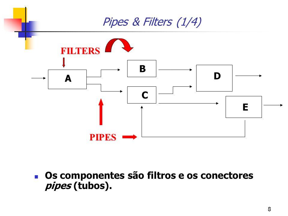 8 Pipes & Filters (1/4) Os componentes são filtros e os conectores pipes (tubos).