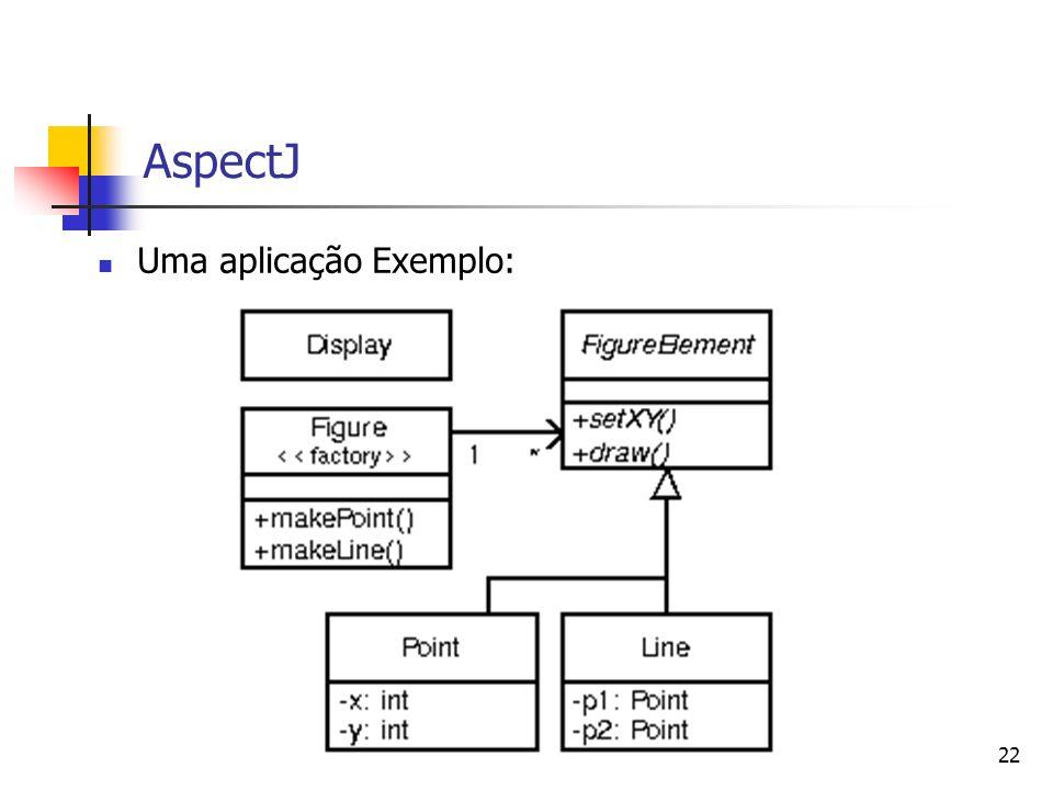 22 AspectJ Uma aplicação Exemplo: