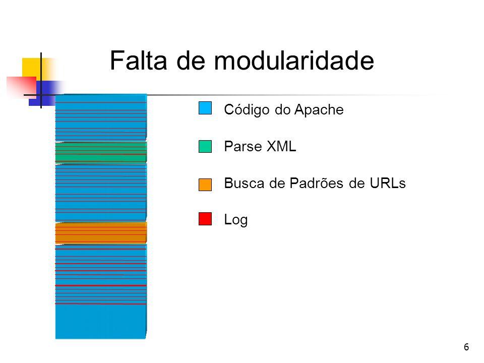 7 Mais falta de modularidade Código do Apache Parse XML Busca de Padrões de URLs Log Segurança