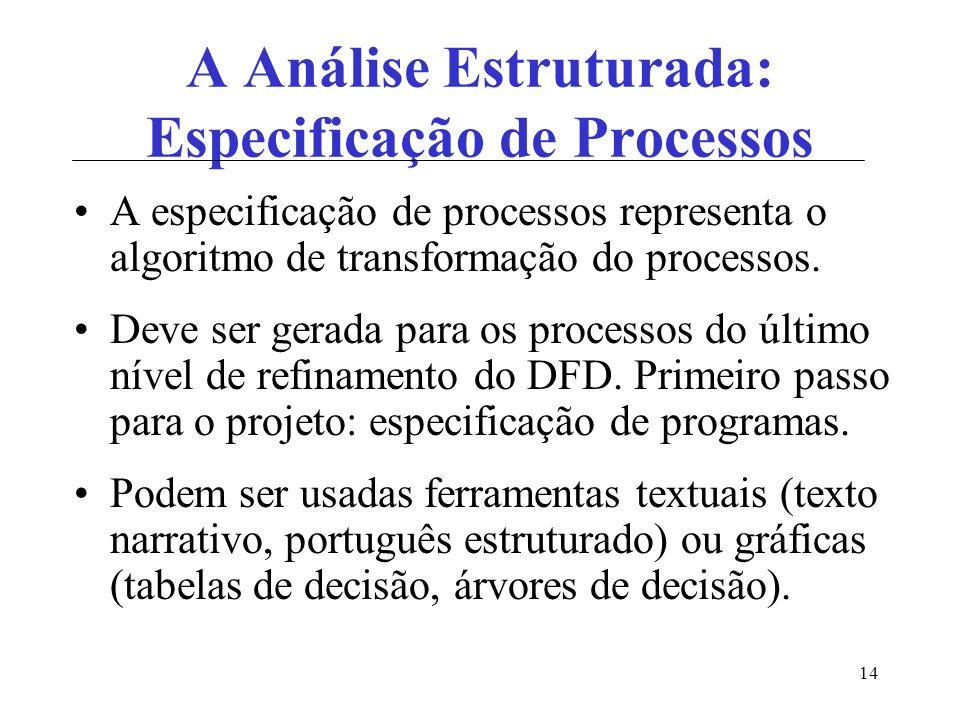 14 A Análise Estruturada: Especificação de Processos A especificação de processos representa o algoritmo de transformação do processos. Deve ser gerad