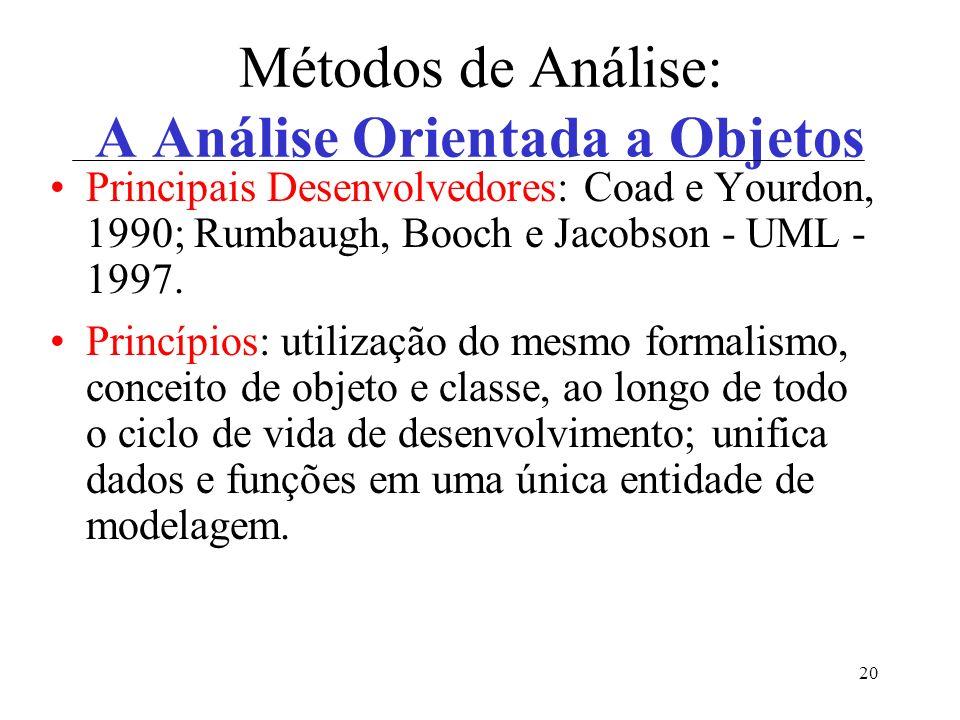 20 Métodos de Análise: A Análise Orientada a Objetos Principais Desenvolvedores: Coad e Yourdon, 1990; Rumbaugh, Booch e Jacobson - UML - 1997. Princí