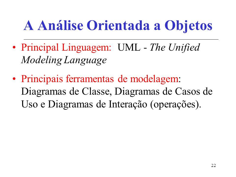 22 A Análise Orientada a Objetos Principal Linguagem: UML - The Unified Modeling Language Principais ferramentas de modelagem: Diagramas de Classe, Di