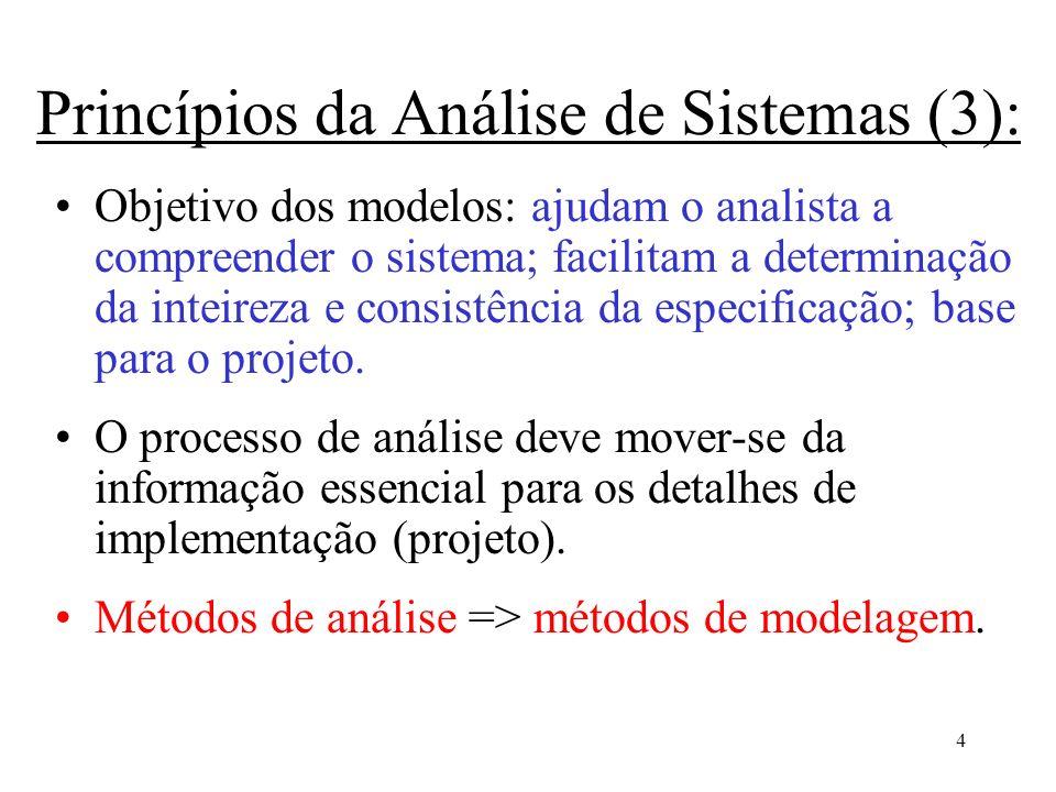 15 A Análise Estruturada: Dicionário de Dados Análise do domínio da informação.