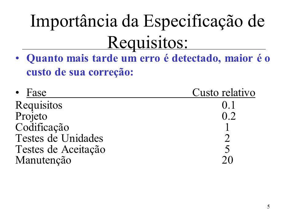 5 Importância da Especificação de Requisitos: Quanto mais tarde um erro é detectado, maior é o custo de sua correção: FaseCusto relativo Requisitos0.1