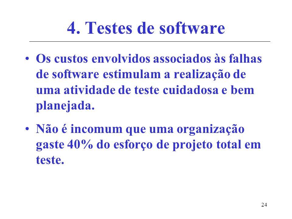 24 4. Testes de software Os custos envolvidos associados às falhas de software estimulam a realização de uma atividade de teste cuidadosa e bem planej