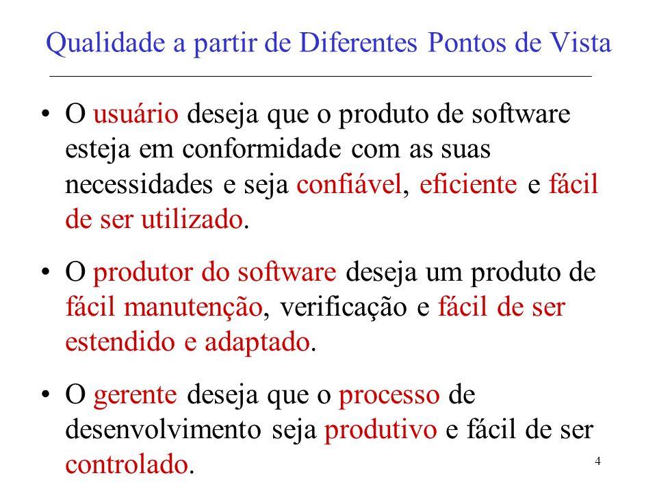 5 Atributos de Qualidade de Software Atributos de Qualidade de software (ou Requisitos Não-Funcionais) segundo McCall: Revisão do Produto Transição do Produto Operação do Produto Manutenibilidade Flexibilidade Capacidade de Teste Portabilidade Reusabilidade Interoperabilidade Corretitude Eficiência Usabilidade Integridade