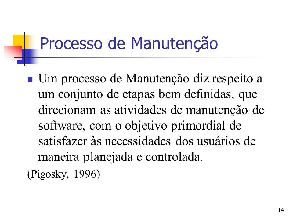 14 Processo de Manutenção Um processo de Manutenção diz respeito a um conjunto de etapas bem definidas, que direcionam as atividades de manutenção de