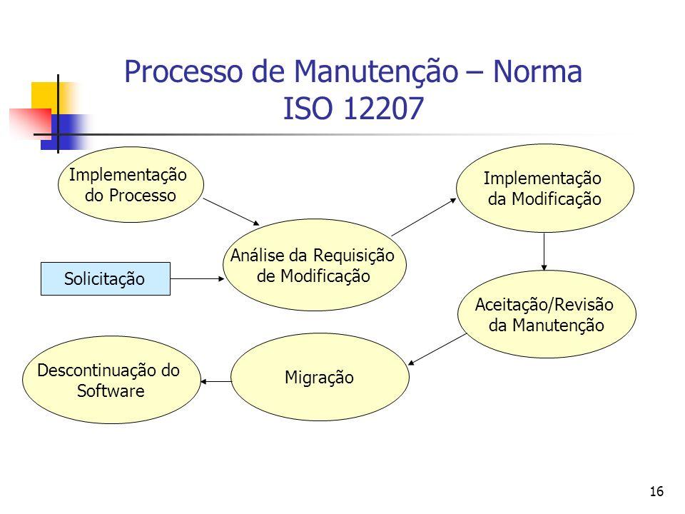 16 Processo de Manutenção – Norma ISO 12207 Implementação do Processo Análise da Requisição de Modificação Solicitação Implementação da Modificação Ac