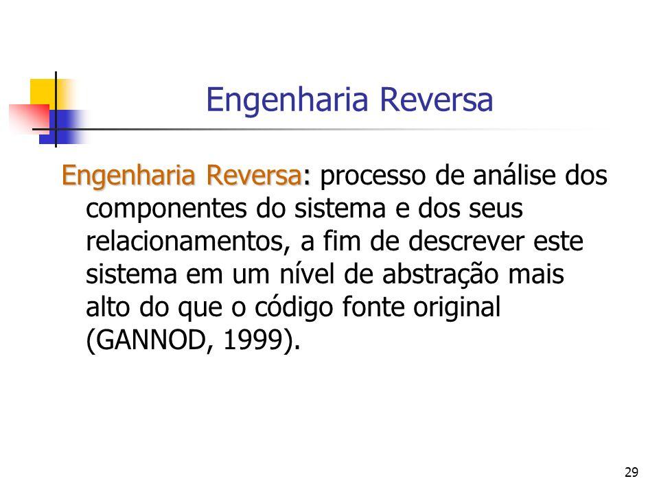 29 Engenharia Reversa Engenharia Reversa: Engenharia Reversa: processo de análise dos componentes do sistema e dos seus relacionamentos, a fim de desc