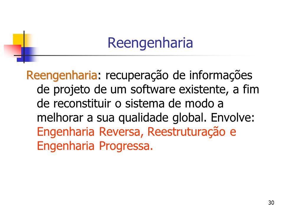 30 Reengenharia Reengenharia: Reengenharia: recuperação de informações de projeto de um software existente, a fim de reconstituir o sistema de modo a