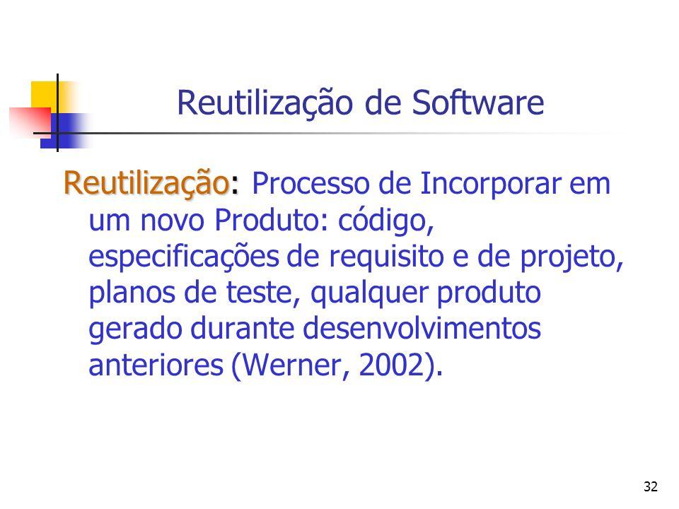 32 Reutilização de Software Reutilização: Reutilização: Processo de Incorporar em um novo Produto: código, especificações de requisito e de projeto, p