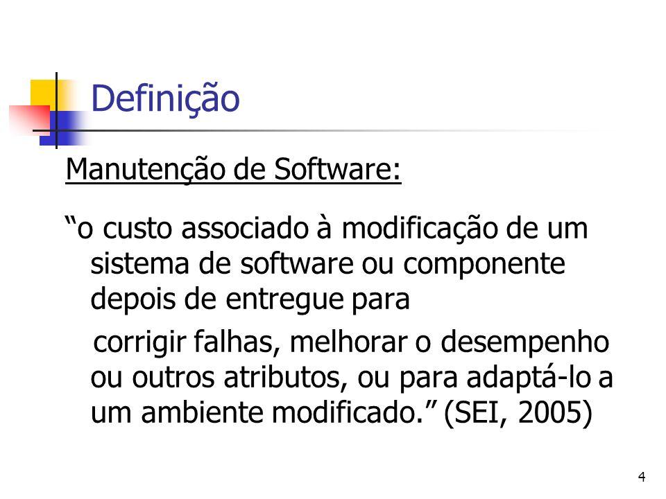 4 Definição Manutenção de Software: o custo associado à modificação de um sistema de software ou componente depois de entregue para corrigir falhas, m