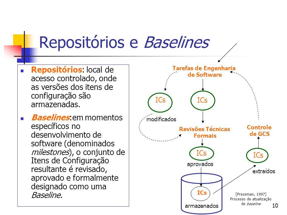 10 Repositórios e Baselines Repositórios: local de acesso controlado, onde as versões dos itens de configuração são armazenadas. Baselines:em momentos