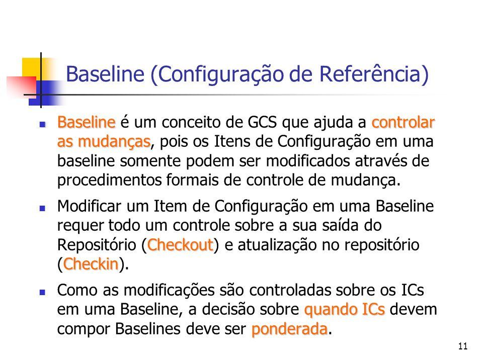11 Baseline (Configuração de Referência) Baselinecontrolar as mudanças Baseline é um conceito de GCS que ajuda a controlar as mudanças, pois os Itens