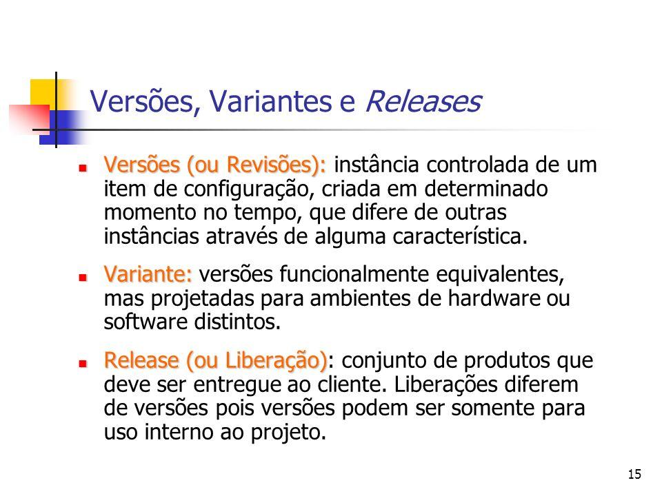 15 Versões, Variantes e Releases Versões (ou Revisões): Versões (ou Revisões): instância controlada de um item de configuração, criada em determinado