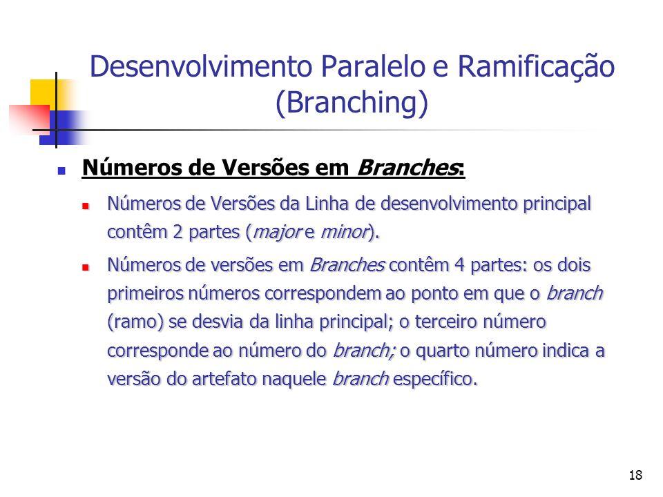 18 Desenvolvimento Paralelo e Ramificação (Branching) Números de Versões em Branches: Números de Versões da Linha de desenvolvimento principal contêm