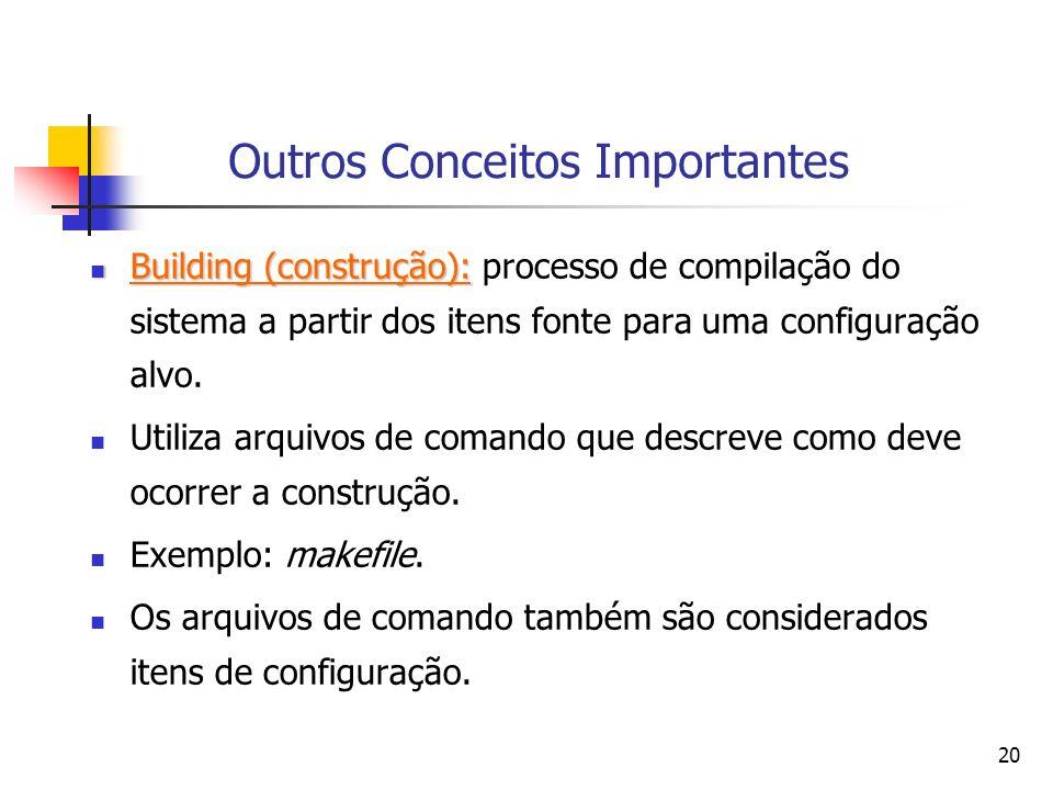 20 Outros Conceitos Importantes Building (construção): Building (construção): processo de compilação do sistema a partir dos itens fonte para uma conf