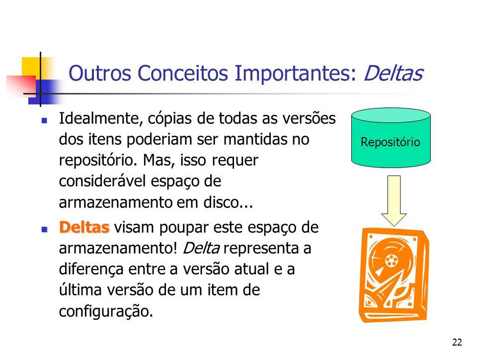 22 Outros Conceitos Importantes: Deltas Idealmente, cópias de todas as versões dos itens poderiam ser mantidas no repositório. Mas, isso requer consid