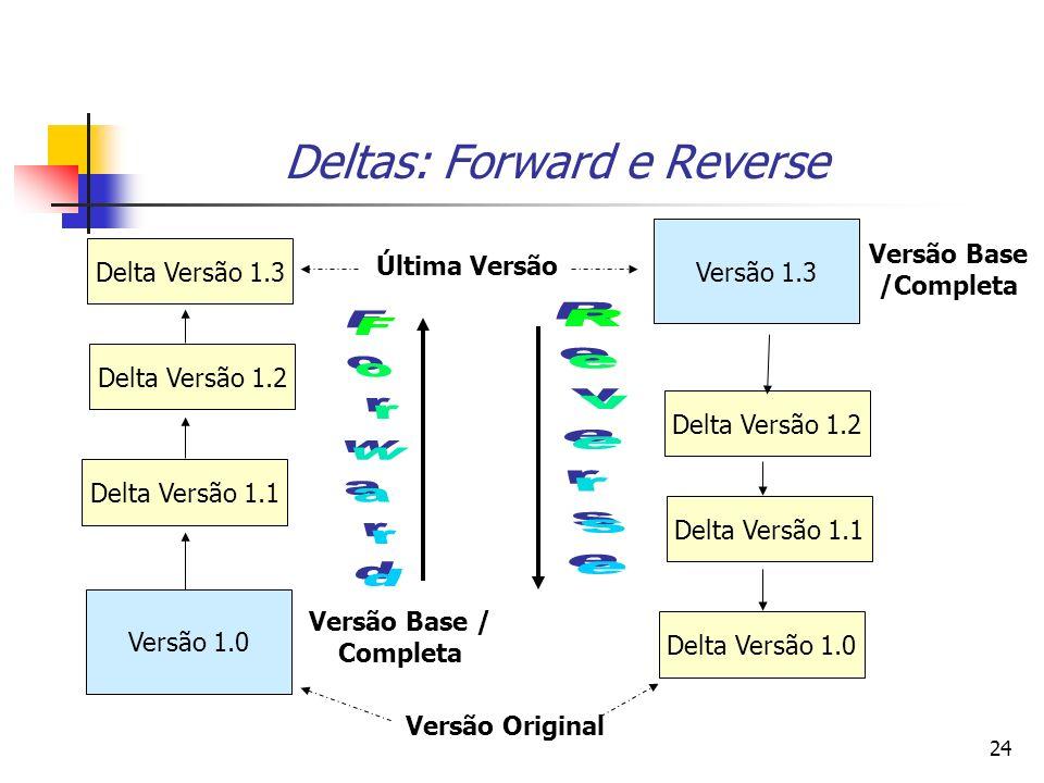 24 Deltas: Forward e Reverse Versão 1.0 Versão Base / Completa Delta Versão 1.1 Delta Versão 1.2 Delta Versão 1.3 Última Versão Versão 1.3 Delta Versã