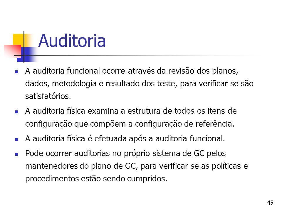 45 Auditoria A auditoria funcional ocorre através da revisão dos planos, dados, metodologia e resultado dos teste, para verificar se são satisfatórios