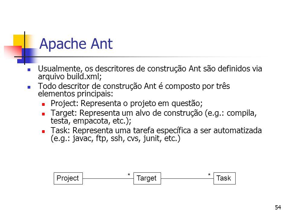 54 Apache Ant Usualmente, os descritores de construção Ant são definidos via arquivo build.xml; Todo descritor de construção Ant é composto por três e