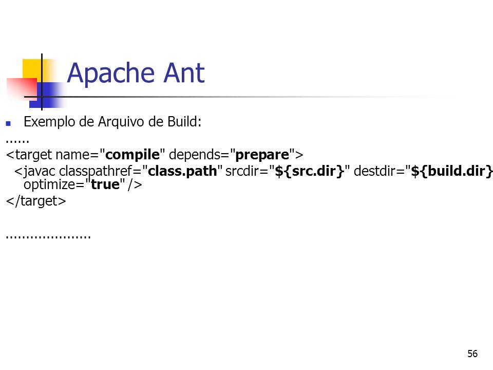 56 Apache Ant Exemplo de Arquivo de Build:...........................