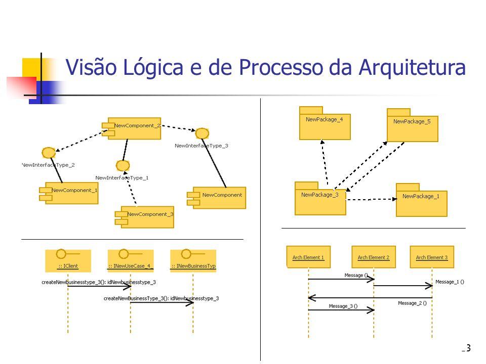 13 Visão Lógica e de Processo da Arquitetura