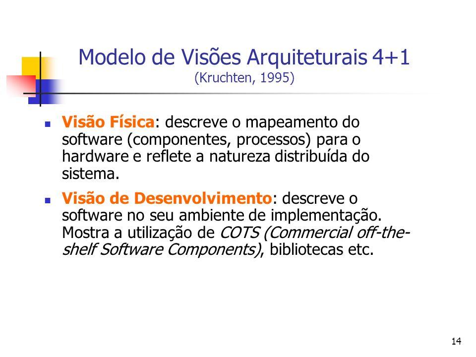 14 Modelo de Visões Arquiteturais 4+1 (Kruchten, 1995) Visão Física: descreve o mapeamento do software (componentes, processos) para o hardware e reflete a natureza distribuída do sistema.