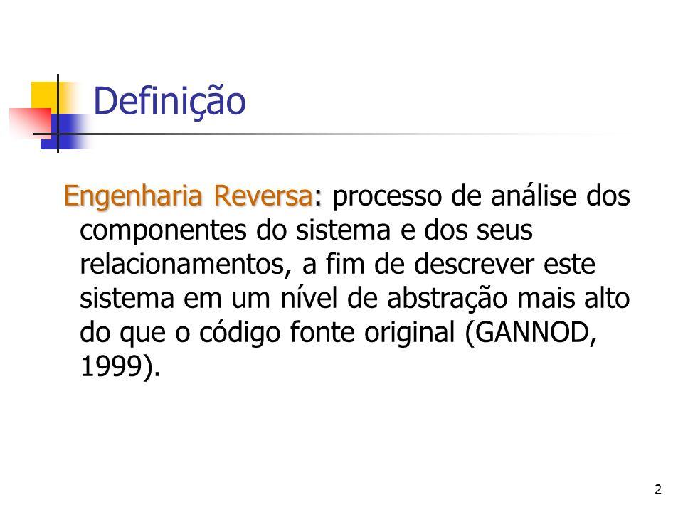 2 Definição Engenharia Reversa: Engenharia Reversa: processo de análise dos componentes do sistema e dos seus relacionamentos, a fim de descrever este sistema em um nível de abstração mais alto do que o código fonte original (GANNOD, 1999).