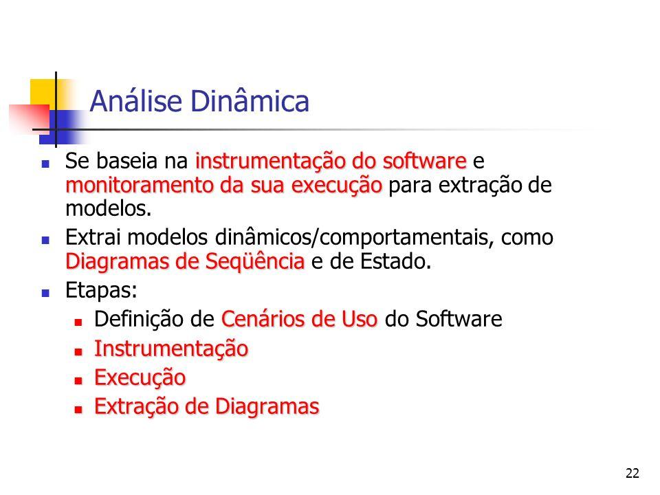 22 Análise Dinâmica instrumentação do software monitoramento da sua execução Se baseia na instrumentação do software e monitoramento da sua execução para extração de modelos.