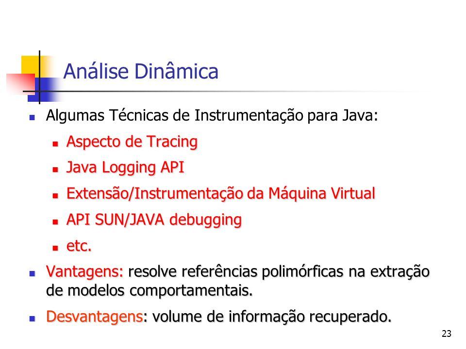 23 Análise Dinâmica Algumas Técnicas de Instrumentação para Java: Aspecto de Tracing Aspecto de Tracing Java Logging API Java Logging API Extensão/Instrumentação da Máquina Virtual Extensão/Instrumentação da Máquina Virtual API SUN/JAVA debugging API SUN/JAVA debugging etc.