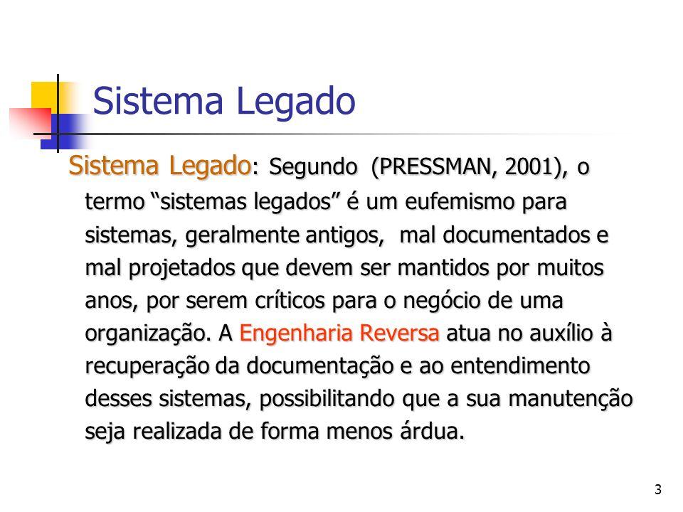 3 Sistema Legado Sistema Legado : Segundo (PRESSMAN, 2001), o termo sistemas legados é um eufemismo para sistemas, geralmente antigos, mal documentados e mal projetados que devem ser mantidos por muitos anos, por serem críticos para o negócio de uma organização.