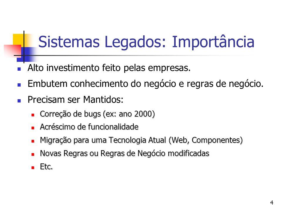 4 Sistemas Legados: Importância Alto investimento feito pelas empresas.