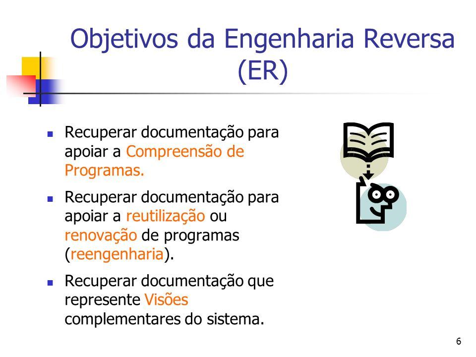 6 Objetivos da Engenharia Reversa (ER) Recuperar documentação para apoiar a Compreensão de Programas.