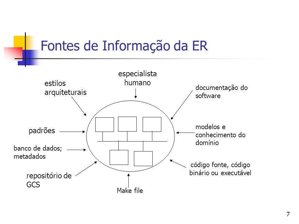 7 Fontes de Informação da ER estilos arquiteturais especialista humano documentação do software modelos e conhecimento do domínio padrões código fonte, código binário ou executável repositório de GCS Make file banco de dados; metadados