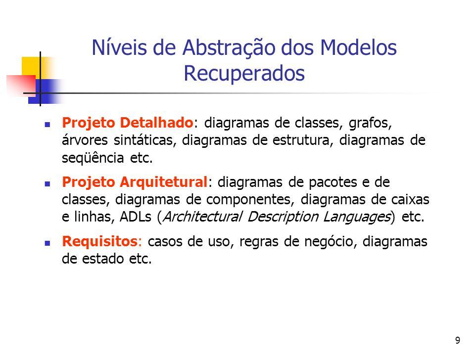 9 Níveis de Abstração dos Modelos Recuperados Projeto Detalhado: diagramas de classes, grafos, árvores sintáticas, diagramas de estrutura, diagramas de seqüência etc.