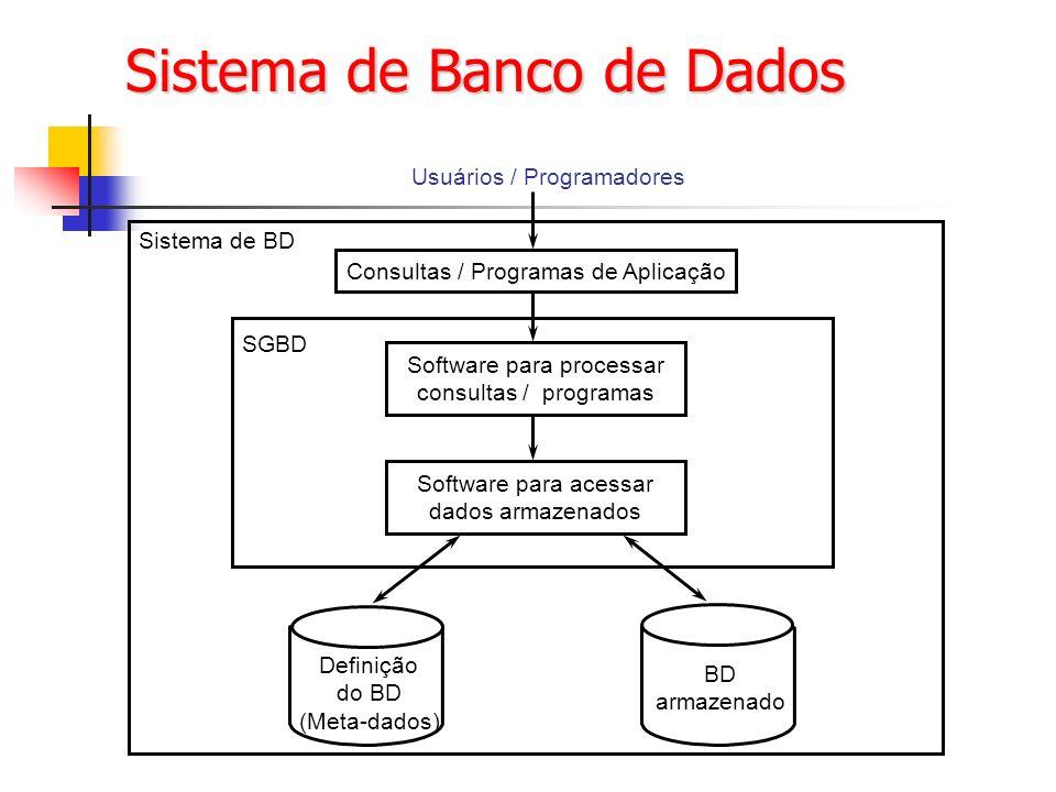 15 Os 3 Níveis da Arquitetura X Independência de Dados A Independência de Dados pode ser redefinida como a Capacidade em se alterar o Esquema do banco de dados em um nível sem ter que alterar o esquema no nível seguinte (mais alto).