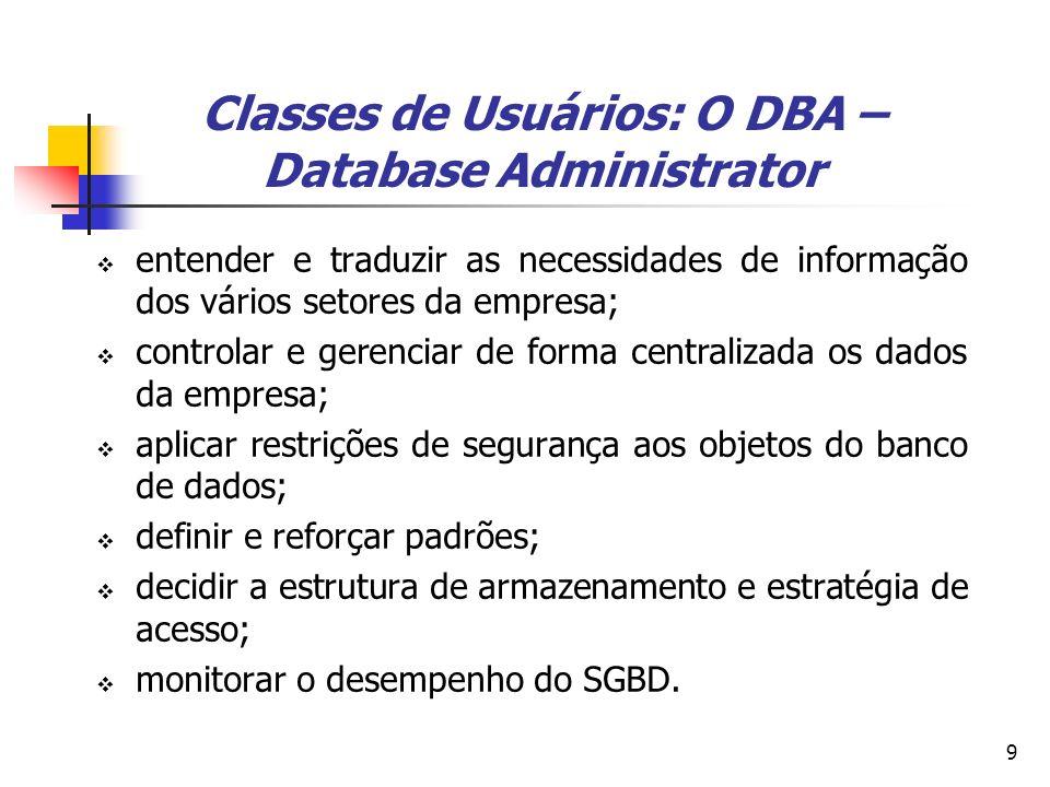 20 Implementação de Regras de Negócio SI baseados em arquivos regras nos programas de aplicação SI baseados em SGBDs tradicionais regras mais simples no banco de dados regras mais complexas nos programas de aplicação SI baseados em SGBDs inteligentes regras globais no banco de dados (servidor) regras específicas na aplicação (cliente)