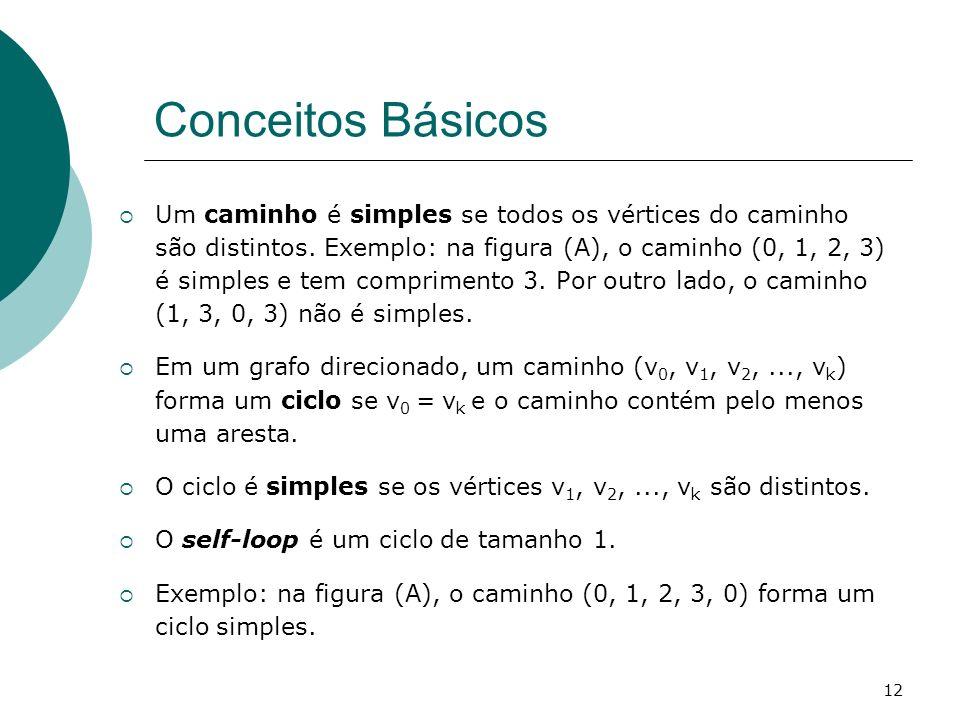 12 Conceitos Básicos Um caminho é simples se todos os vértices do caminho são distintos. Exemplo: na figura (A), o caminho (0, 1, 2, 3) é simples e te