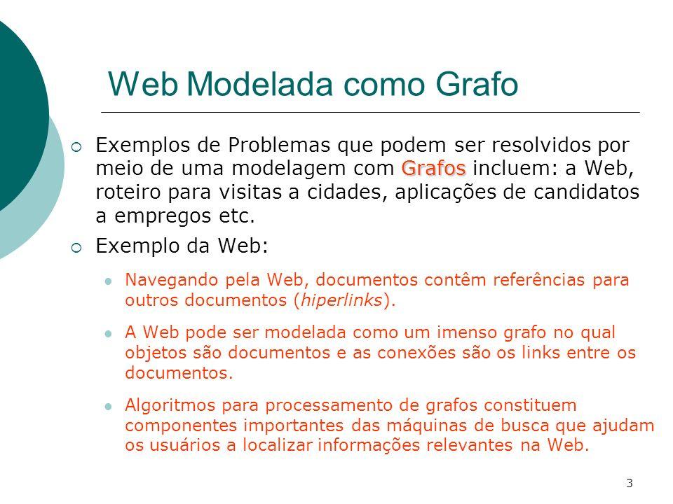 3 Web Modelada como Grafo Grafos Exemplos de Problemas que podem ser resolvidos por meio de uma modelagem com Grafos incluem: a Web, roteiro para visi
