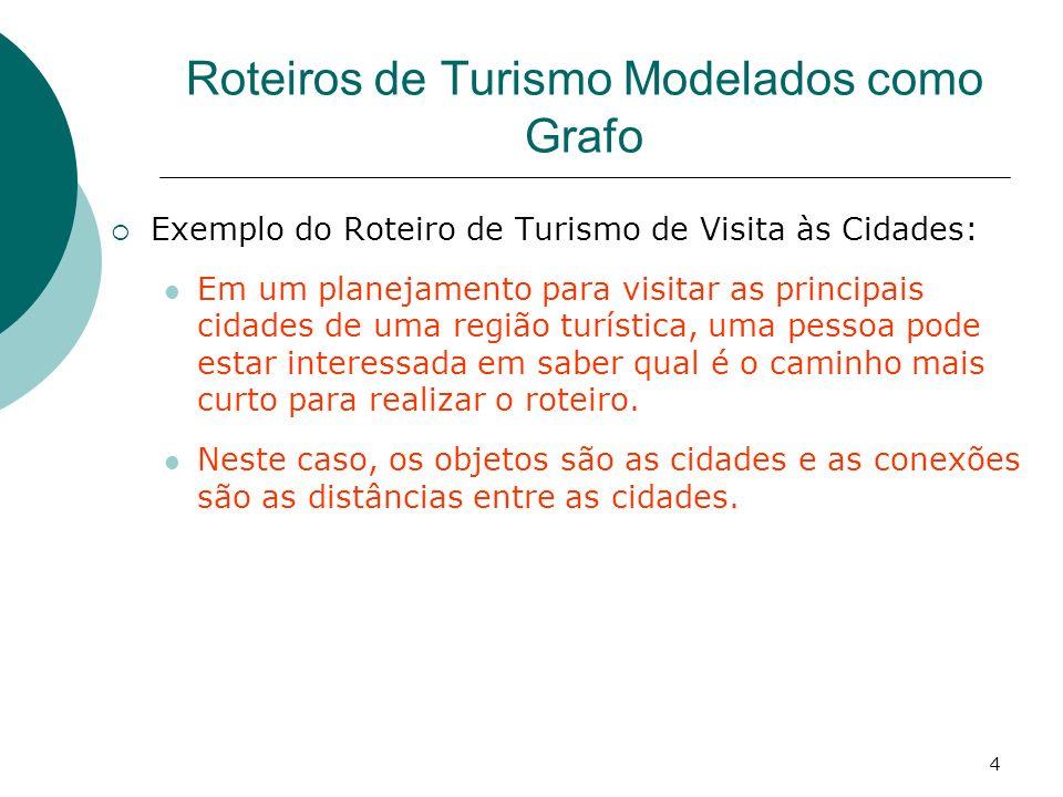 4 Roteiros de Turismo Modelados como Grafo Exemplo do Roteiro de Turismo de Visita às Cidades: Em um planejamento para visitar as principais cidades d