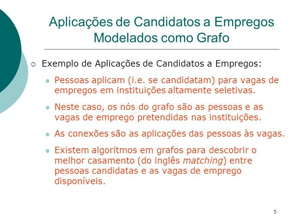5 Aplicações de Candidatos a Empregos Modelados como Grafo Exemplo de Aplicações de Candidatos a Empregos: Pessoas aplicam (i.e. se candidatam) para v