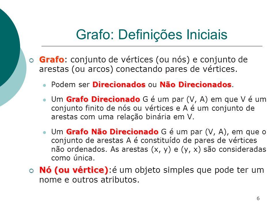 6 Grafo: Definições Iniciais Grafo Grafo: conjunto de vértices (ou nós) e conjunto de arestas (ou arcos) conectando pares de vértices. DirecionadosNão
