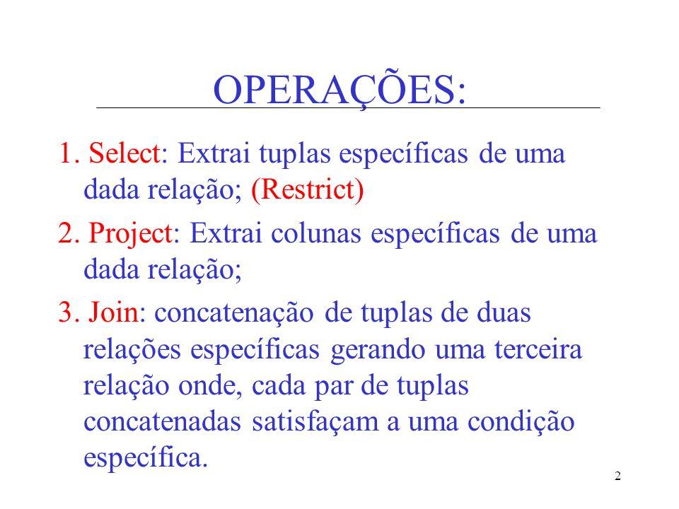2 OPERAÇÕES: 1. Select: Extrai tuplas específicas de uma dada relação; (Restrict) 2. Project: Extrai colunas específicas de uma dada relação; 3. Join: