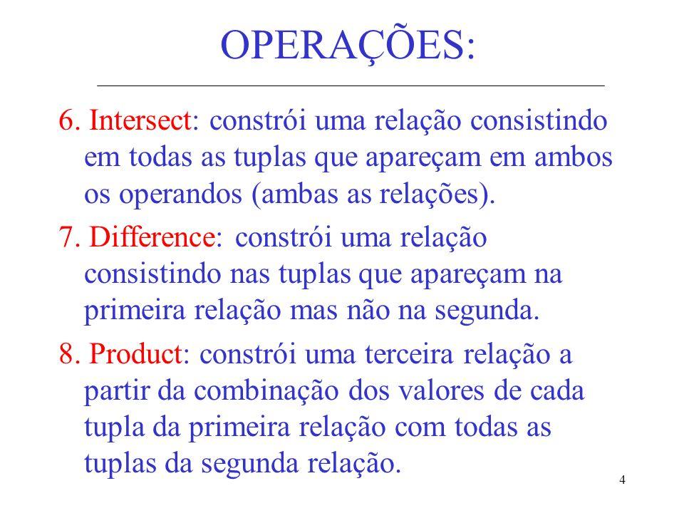 4 OPERAÇÕES: 6. Intersect: constrói uma relação consistindo em todas as tuplas que apareçam em ambos os operandos (ambas as relações). 7. Difference: